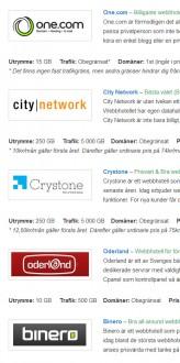 billiga-webbhotell